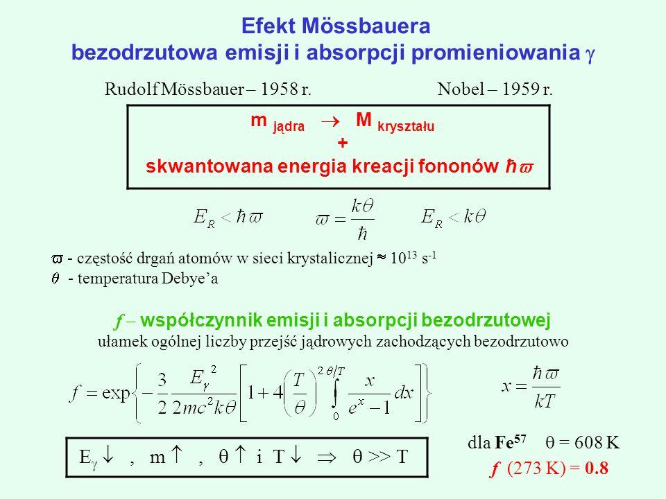 m jądra M kryształu + skwantowana energia kreacji fononów ħ - częstość drgań atomów w sieci krystalicznej 10 13 s -1 - temperatura Debyea f – współczynnik emisji i absorpcji bezodrzutowej ułamek ogólnej liczby przejść jądrowych zachodzących bezodrzutowo Efekt Mössbauera bezodrzutowa emisji i absorpcji promieniowania Rudolf Mössbauer – 1958 r.Nobel – 1959 r.