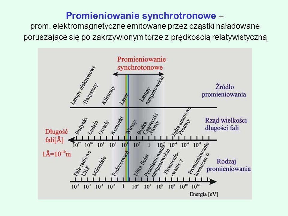 Oddziaływanie elektryczne monopolowe elektrostatyczne monopolowe oddziaływanie ładunku jądra z ładunkiem powłok elektronowych R w, R p – promień jądra w stanie wzbudzonym i podstawowym a (0) 2, e (0) 2 - gęstość elektronów w miejscu jądra dla absorbenta i emitera
