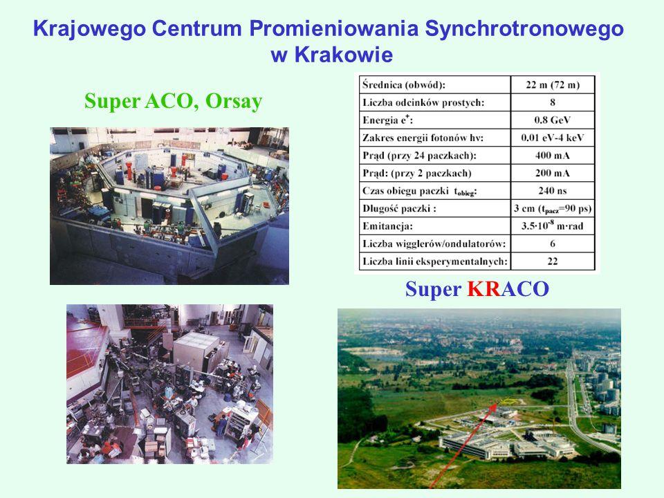 Krajowego Centrum Promieniowania Synchrotronowego w Krakowie Super ACO, Orsay Super KRACO