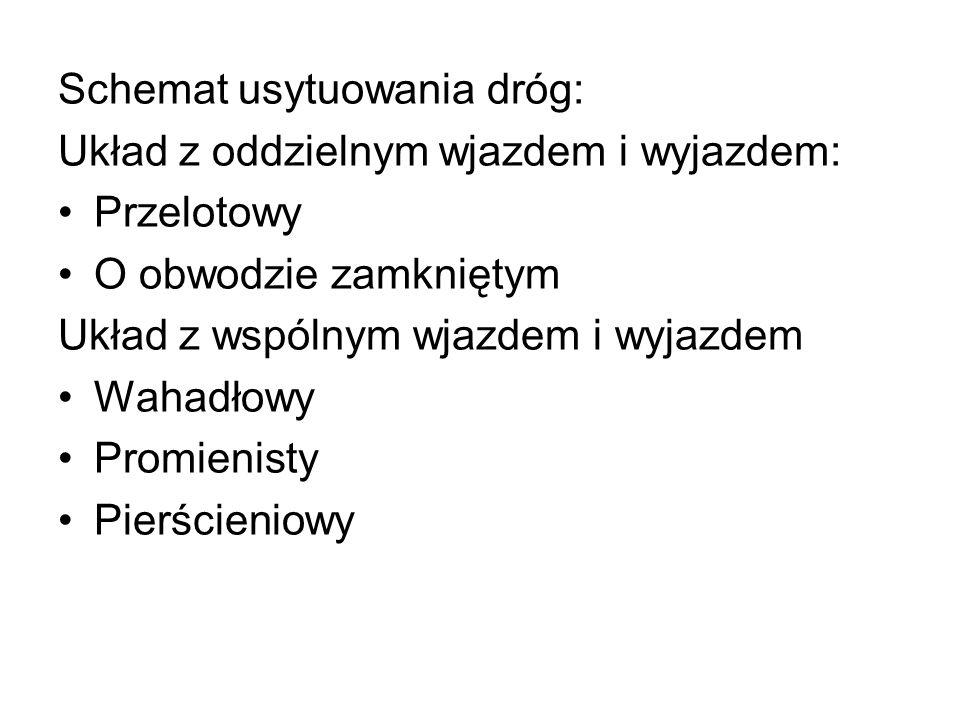 Podłoże i rodzaje nawierzchni Rozdział 12.3.Kazimierz M.