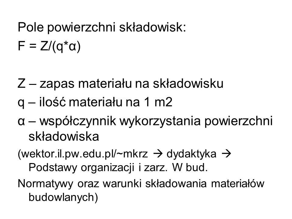 Pole powierzchni składowisk: F = Z/(q*α) Z – zapas materiału na składowisku q – ilość materiału na 1 m2 α – współczynnik wykorzystania powierzchni skł