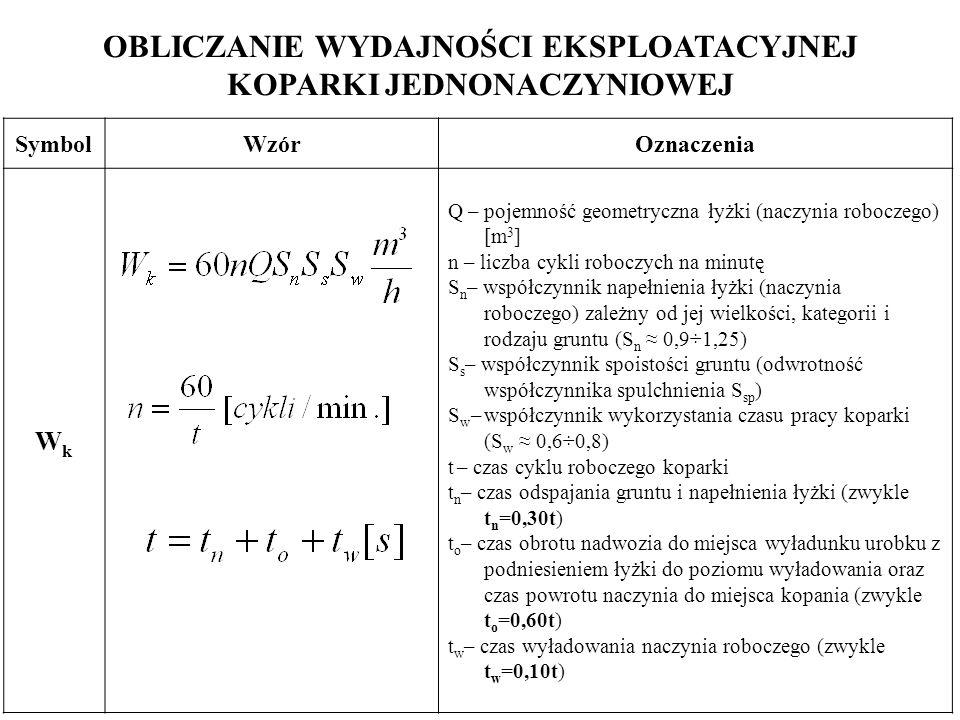 SymbolWzórOznaczenia WkWk Q – pojemność geometryczna łyżki (naczynia roboczego) [m 3 ] n – liczba cykli roboczych na minutę S n – współczynnik napełni