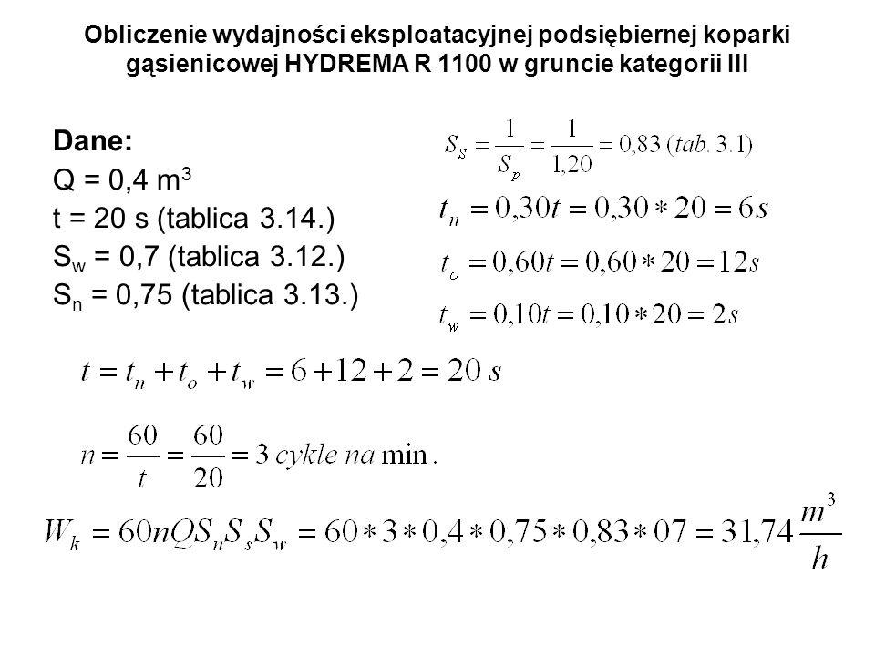 Obliczenie wydajności eksploatacyjnej podsiębiernej koparki gąsienicowej HYDREMA R 1100 w gruncie kategorii III Dane: Q = 0,4 m 3 t = 20 s (tablica 3.