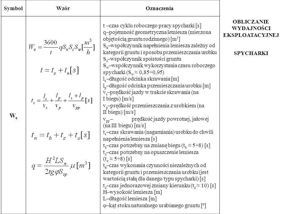 OBLICZANIE WYDAJNOŚCI EKSPLOATACYJNEJ SPYCHARKI SymbolWzórOznaczenia WeWe t–czas cyklu roboczego pracy spycharki [s] q–pojemność geometryczna lemiesza