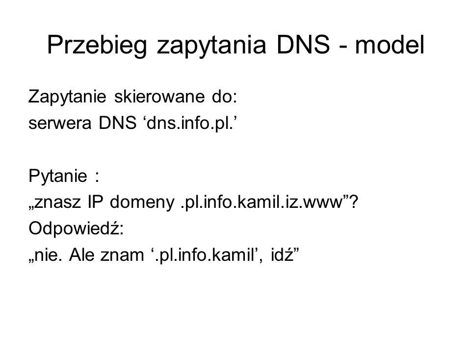 Przebieg zapytania DNS - model Zapytanie skierowane do: serwera DNS dns.info.pl. Pytanie : znasz IP domeny.pl.info.kamil.iz.www? Odpowiedź: nie. Ale z