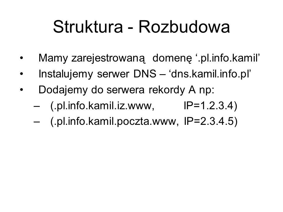 Struktura - Rozbudowa Mamy zarejestrowaną domenę.pl.info.kamil Instalujemy serwer DNS – dns.kamil.info.pl Dodajemy do serwera rekordy A np: –(.pl.info