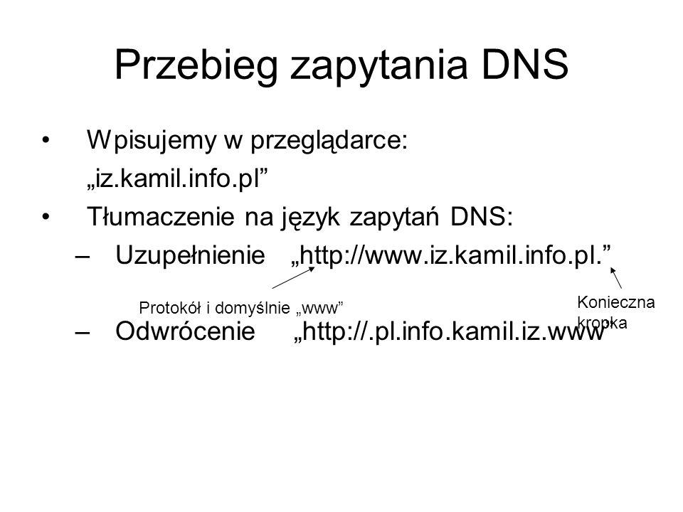 Przebieg zapytania DNS Wpisujemy w przeglądarce: iz.kamil.info.pl Tłumaczenie na język zapytań DNS: –Uzupełnienie http://www.iz.kamil.info.pl. –Odwróc