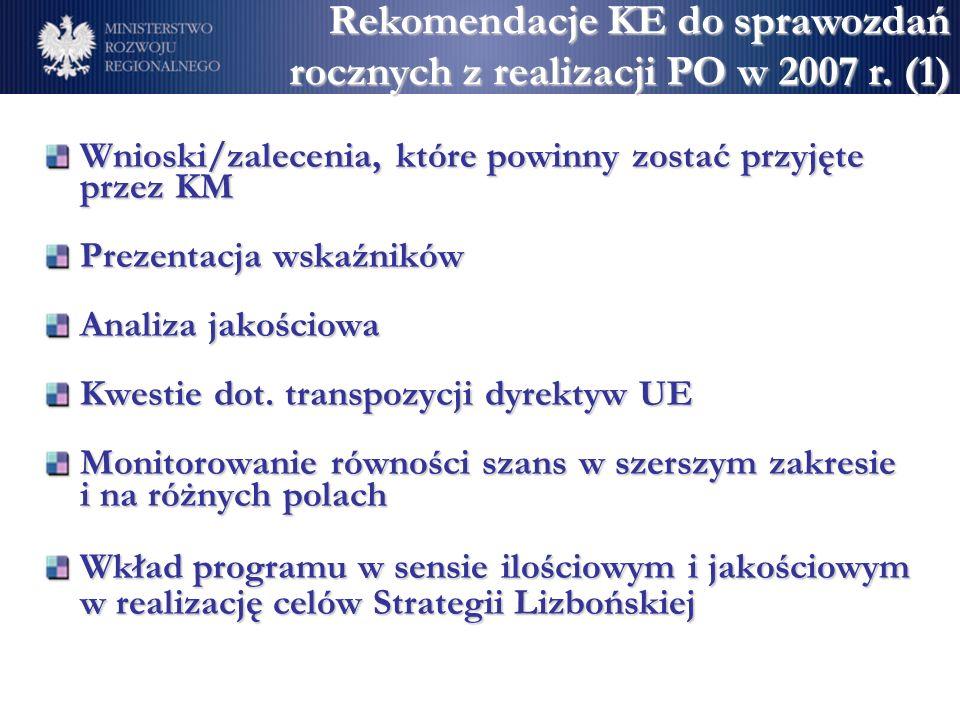 Wnioski/zalecenia, które powinny zostać przyjęte przez KM Prezentacja wskaźników Analiza jakościowa Kwestie dot.