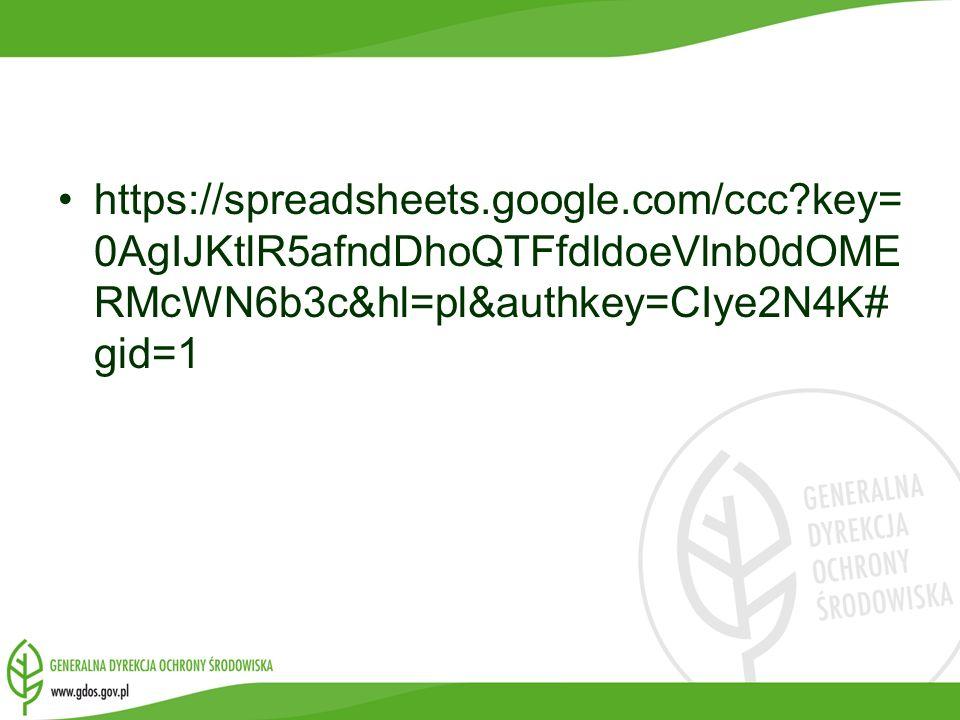 https://spreadsheets.google.com/ccc?key= 0AgIJKtlR5afndDhoQTFfdldoeVlnb0dOME RMcWN6b3c&hl=pl&authkey=CIye2N4K# gid=1