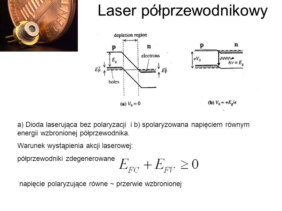 Laser półprzewodnikowy a) Dioda laserująca bez polaryzacji i b) spolaryzowana napięciem równym energii wzbronionej półprzewodnika. Warunek wystąpienia