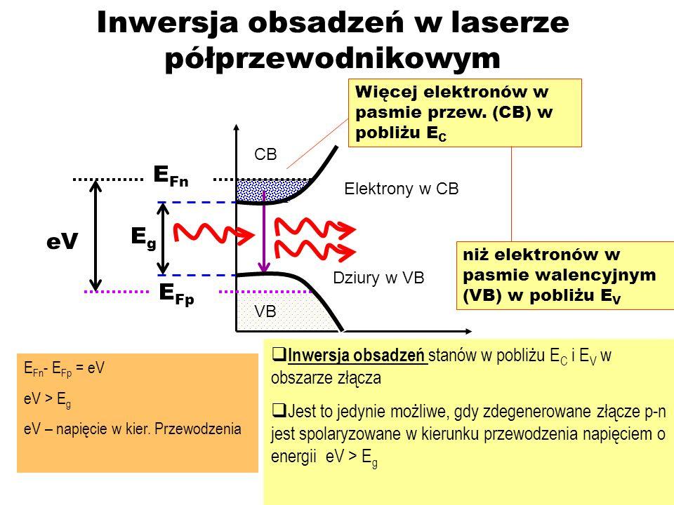 TU Dresden 09.12.2010 Inwersja obsadzeń w laserze półprzewodnikowym Elektrony w CB E Fn E Fp CB VB EgEg Dziury w VB eV E Fn - E Fp = eV eV > E g eV –