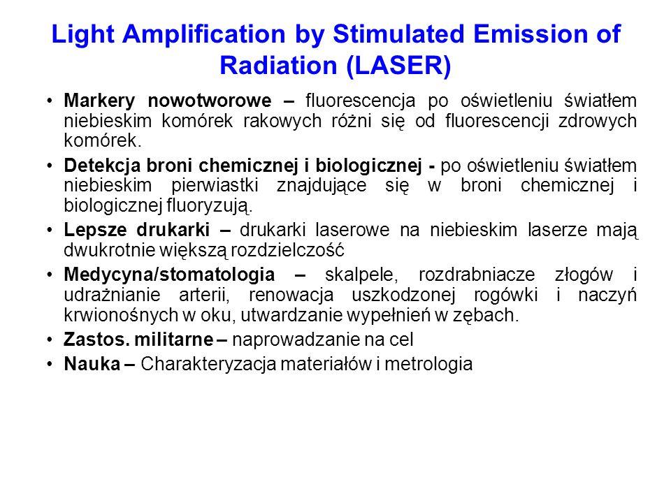 Light Amplification by Stimulated Emission of Radiation (LASER) Markery nowotworowe – fluorescencja po oświetleniu światłem niebieskim komórek rakowyc