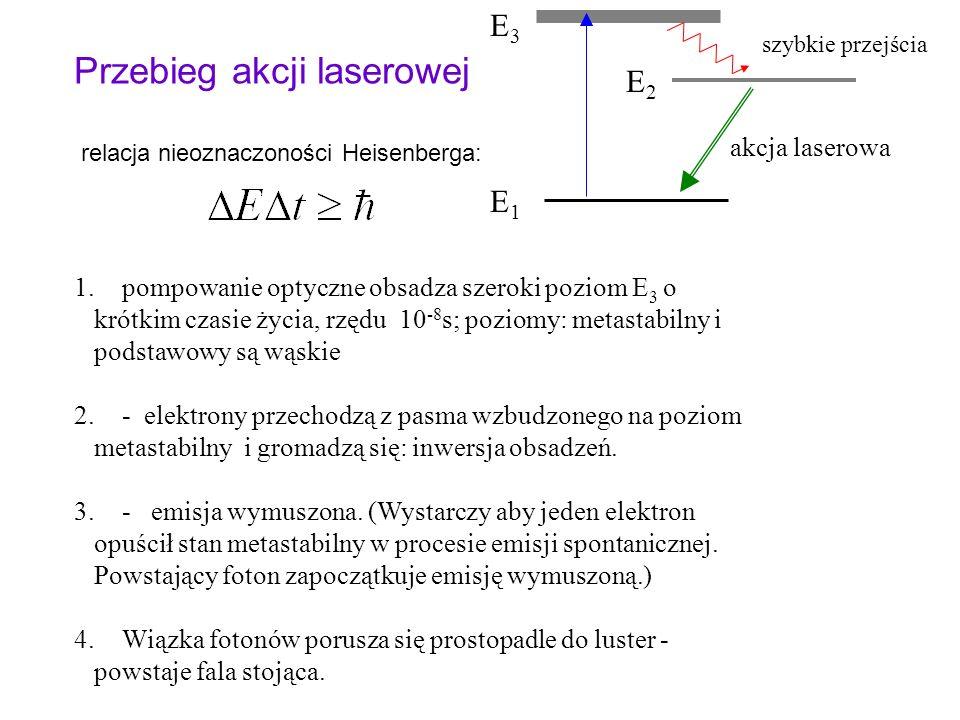 1.pompowanie optyczne obsadza szeroki poziom E 3 o krótkim czasie życia, rzędu 10 -8 s; poziomy: metastabilny i podstawowy są wąskie 2.- elektrony prz