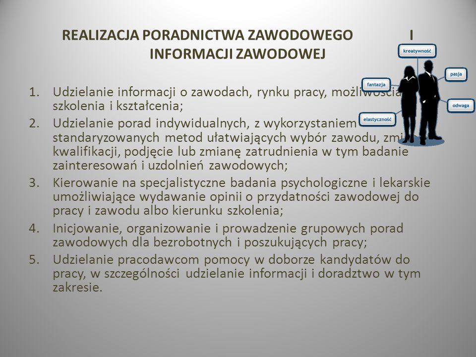 REALIZACJA PORADNICTWA ZAWODOWEGO I INFORMACJI ZAWODOWEJ 1.Udzielanie informacji o zawodach, rynku pracy, możliwościach szkolenia i kształcenia; 2.Udz