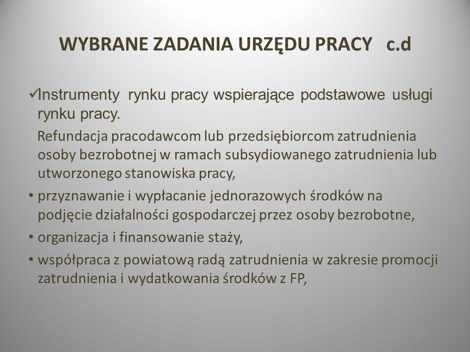 WYBRANE ZADANIA URZĘDU PRACY c.d Instrumenty rynku pracy wspierające podstawowe usługi rynku pracy. Refundacja pracodawcom lub przedsiębiorcom zatrudn