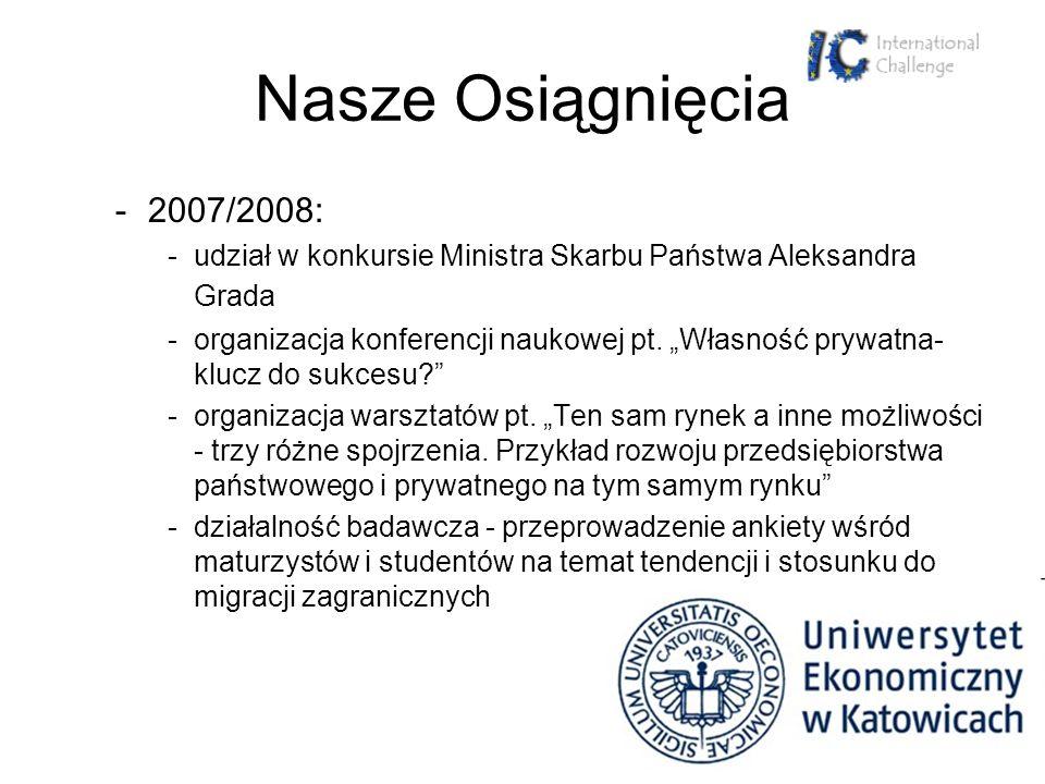 Nasze Osiągnięcia -2007/2008: -udział w konkursie Ministra Skarbu Państwa Aleksandra Grada -organizacja konferencji naukowej pt. Własność prywatna- kl
