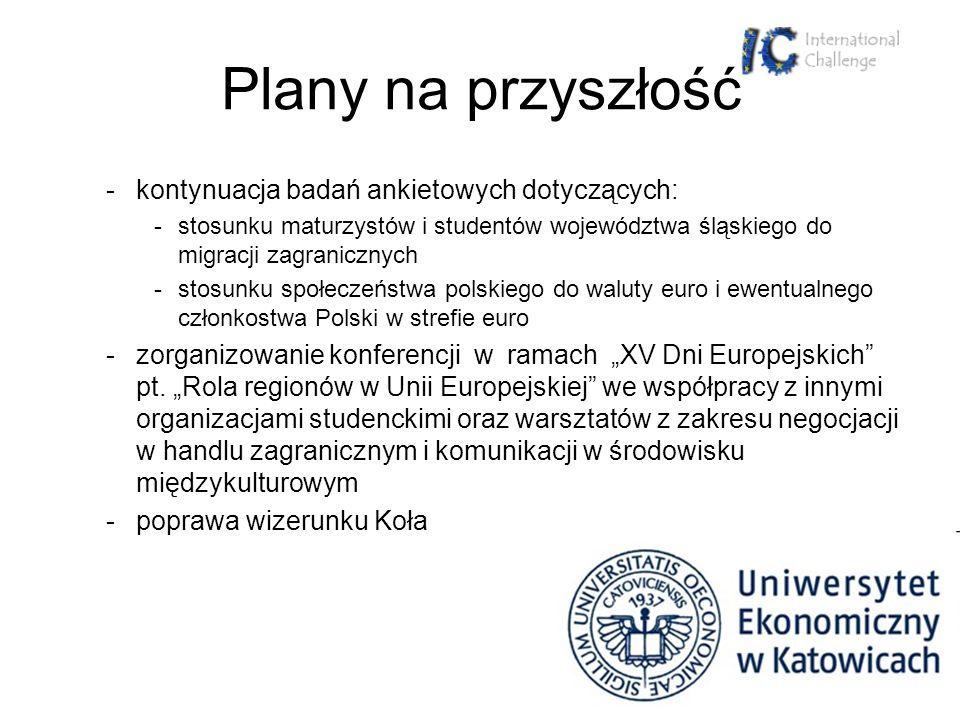 Plany na przyszłość -kontynuacja badań ankietowych dotyczących: -stosunku maturzystów i studentów województwa śląskiego do migracji zagranicznych -sto