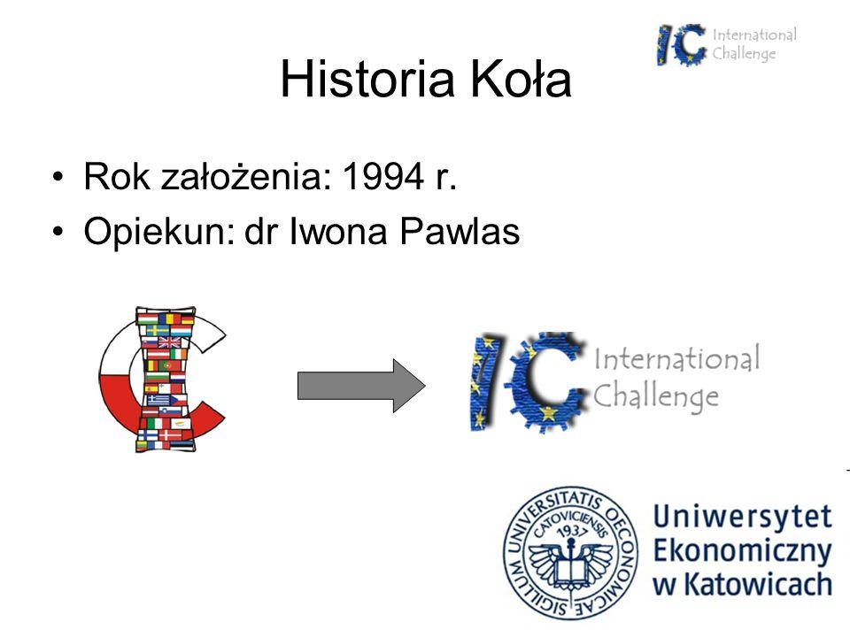 Historia Koła Rok założenia: 1994 r. Opiekun: dr Iwona Pawlas
