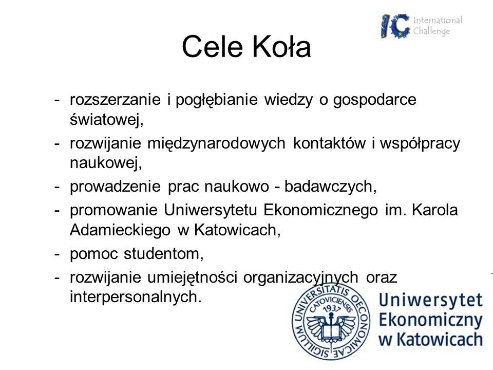 Cele Koła -rozszerzanie i pogłębianie wiedzy o gospodarce światowej, -rozwijanie międzynarodowych kontaktów i współpracy naukowej, -prowadzenie prac n