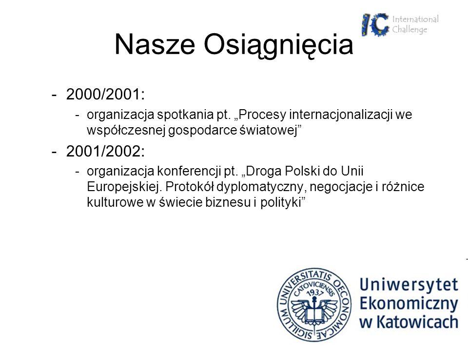 Nasze Osiągnięcia -2000/2001: -organizacja spotkania pt. Procesy internacjonalizacji we współczesnej gospodarce światowej -2001/2002: -organizacja kon