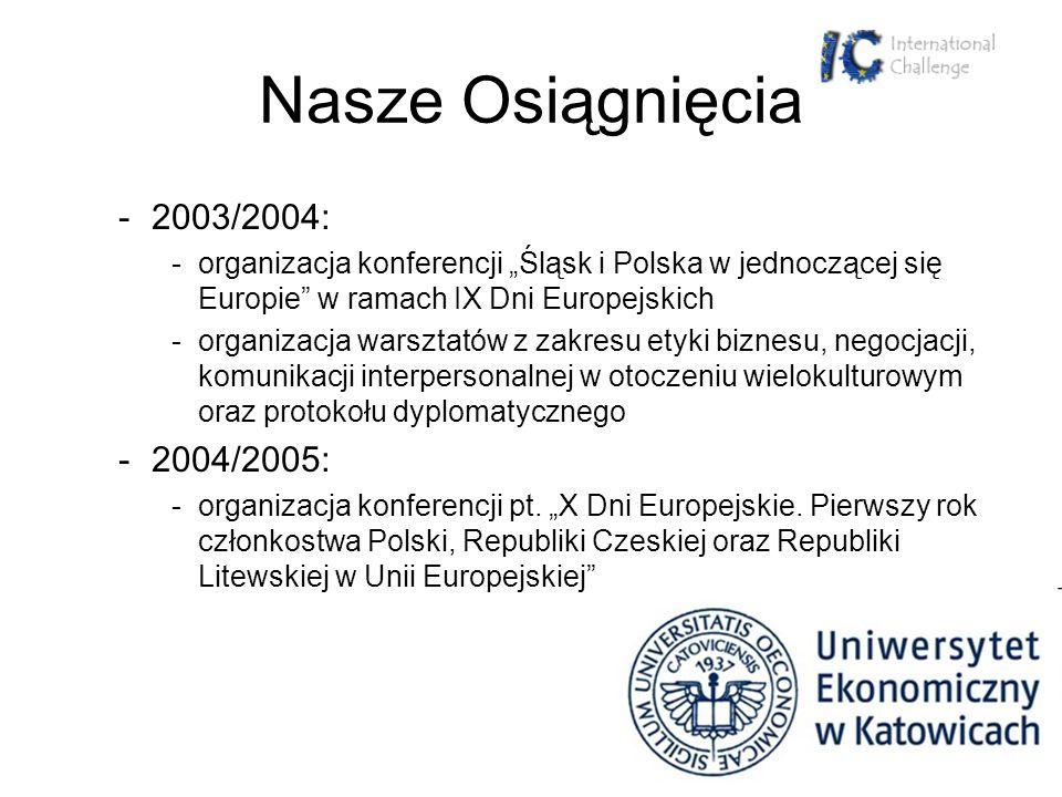 Nasze Osiągnięcia -2003/2004: -organizacja konferencji Śląsk i Polska w jednoczącej się Europie w ramach IX Dni Europejskich -organizacja warsztatów z