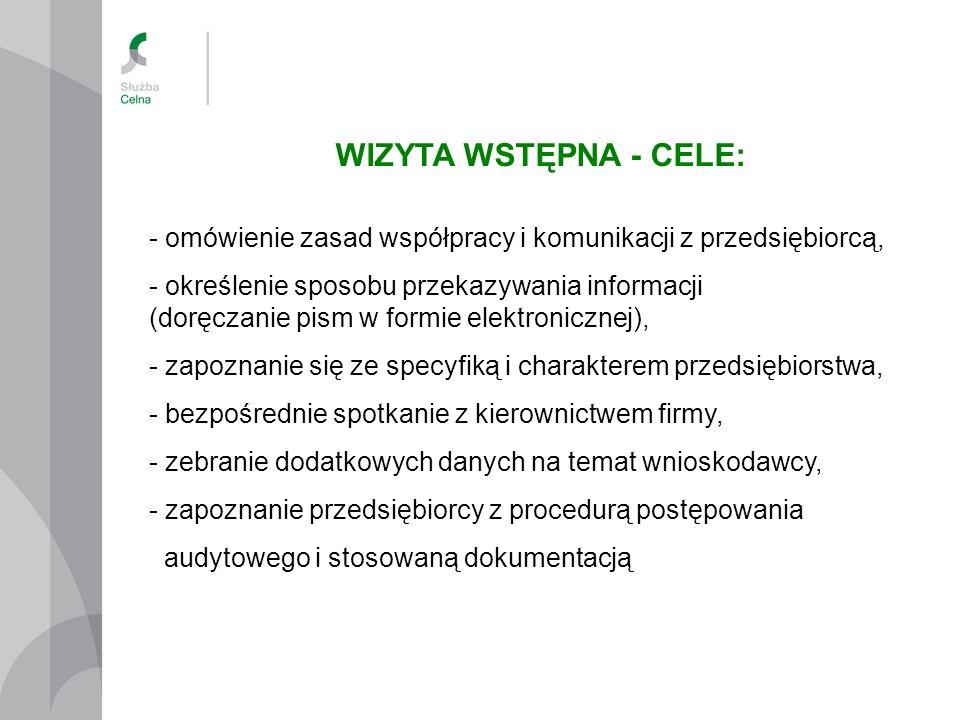 WIZYTA WSTĘPNA - CELE: - omówienie zasad współpracy i komunikacji z przedsiębiorcą, - określenie sposobu przekazywania informacji (doręczanie pism w f