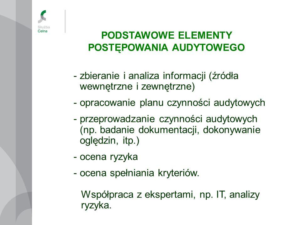 PODSTAWOWE ELEMENTY POSTĘPOWANIA AUDYTOWEGO -zbieranie i analiza informacji (źródła wewnętrzne i zewnętrzne) -opracowanie planu czynności audytowych -