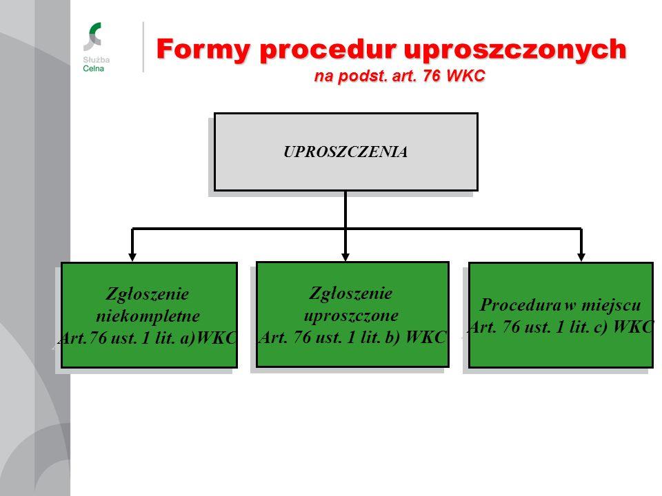 Formy procedur uproszczonych na podst. art. 76 WKC UPROSZCZENIA Zgłoszenie niekompletne Art.76 ust. 1 lit. a)WKC Zgłoszenie niekompletne Art.76 ust. 1
