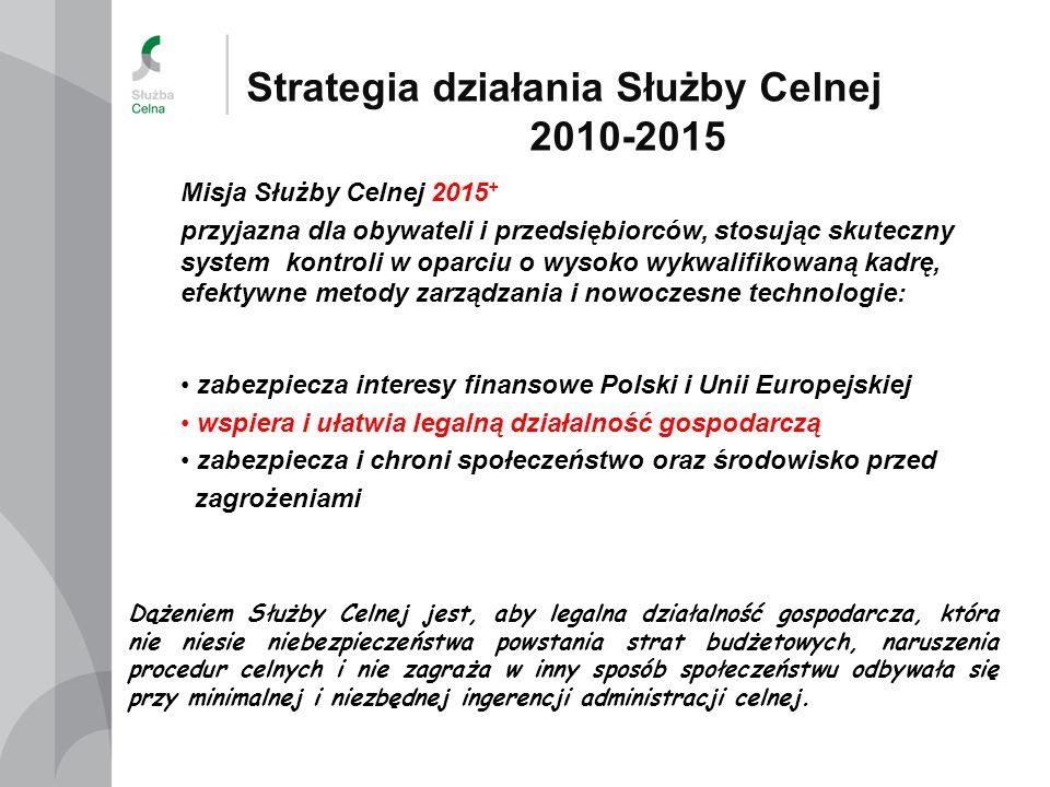 Strategia działania Służby Celnej 2010-2015 Misja Służby Celnej 2015 + przyjazna dla obywateli i przedsiębiorców, stosując skuteczny system kontroli w