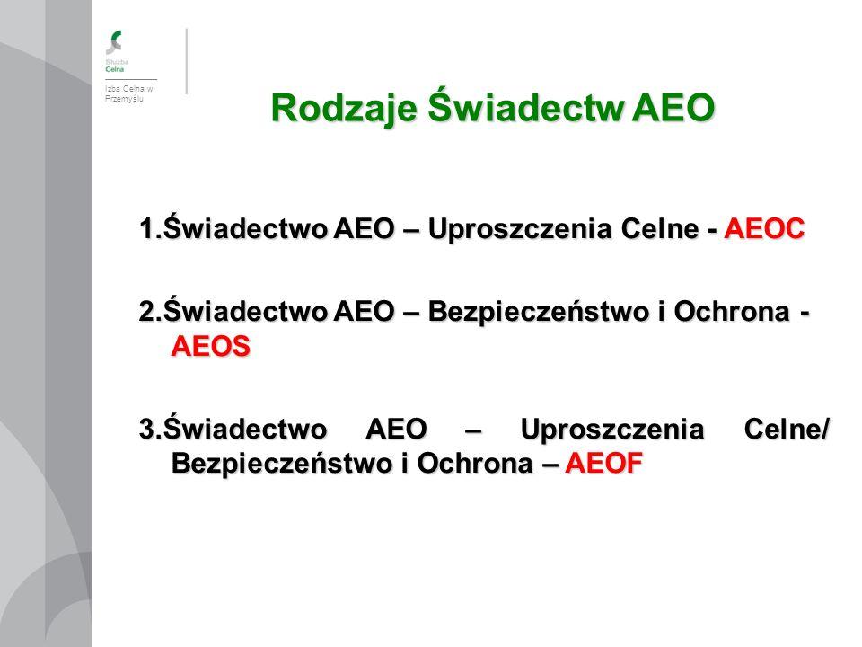 Izba Celna w Przemyślu Rodzaje Świadectw AEO 1.Świadectwo AEO – Uproszczenia Celne - AEOC 2.Świadectwo AEO – Bezpieczeństwo i Ochrona - AEOS 3.Świadec