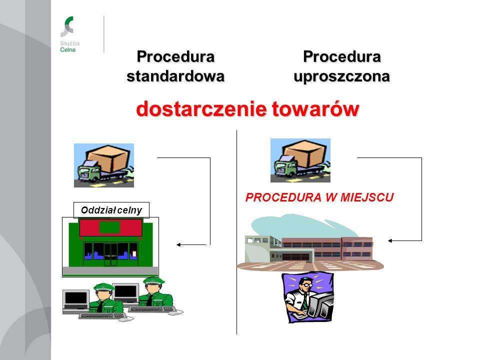 PROCEDURA W MIEJSCU Procedura w miejscu pozwala na objęcie towarów daną procedurą celną w pomieszczeniach osoby zainteresowanej lub w innych miejscach wyznaczonych lub uznanych przez organy celne: zgłaszający zwolniony jest z obowiązku przedstawiania towarów w urzędzie celnym towary dostarczane są bezpośrednio do miejsca uznanego na terenie siedziby firmy lub innych miejsc zatwierdzonych przez organy celne zgłoszenie celne dokonywane jest poprzez wpis towarów do rejestrów art.