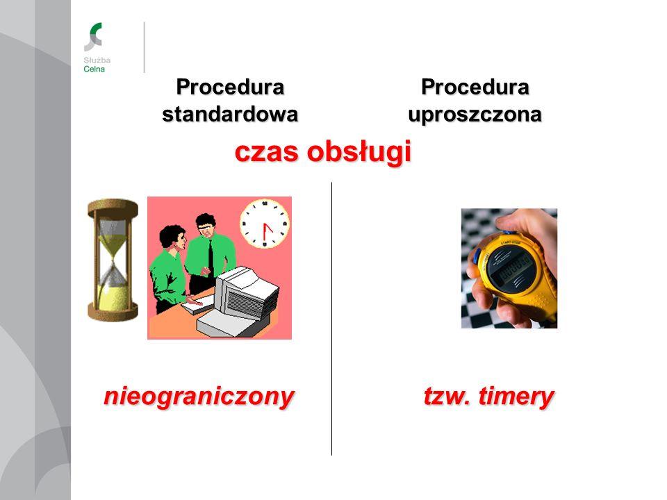 Procedura standardowa Procedura uproszczona czas obsługi nieograniczony tzw. timery