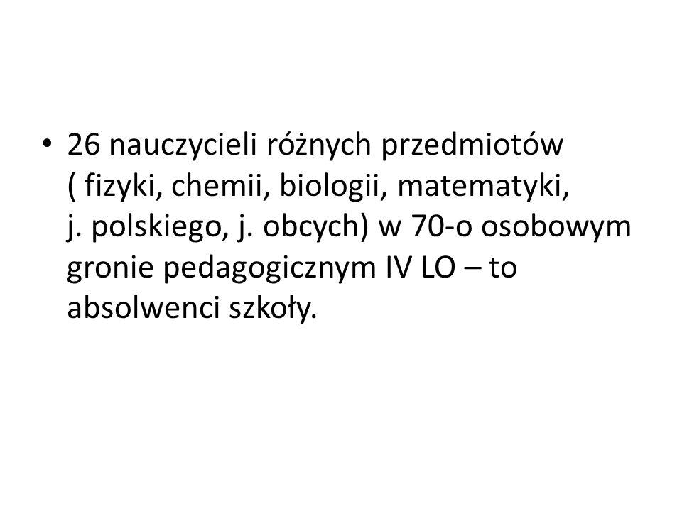 26 nauczycieli różnych przedmiotów ( fizyki, chemii, biologii, matematyki, j. polskiego, j. obcych) w 70-o osobowym gronie pedagogicznym IV LO – to ab