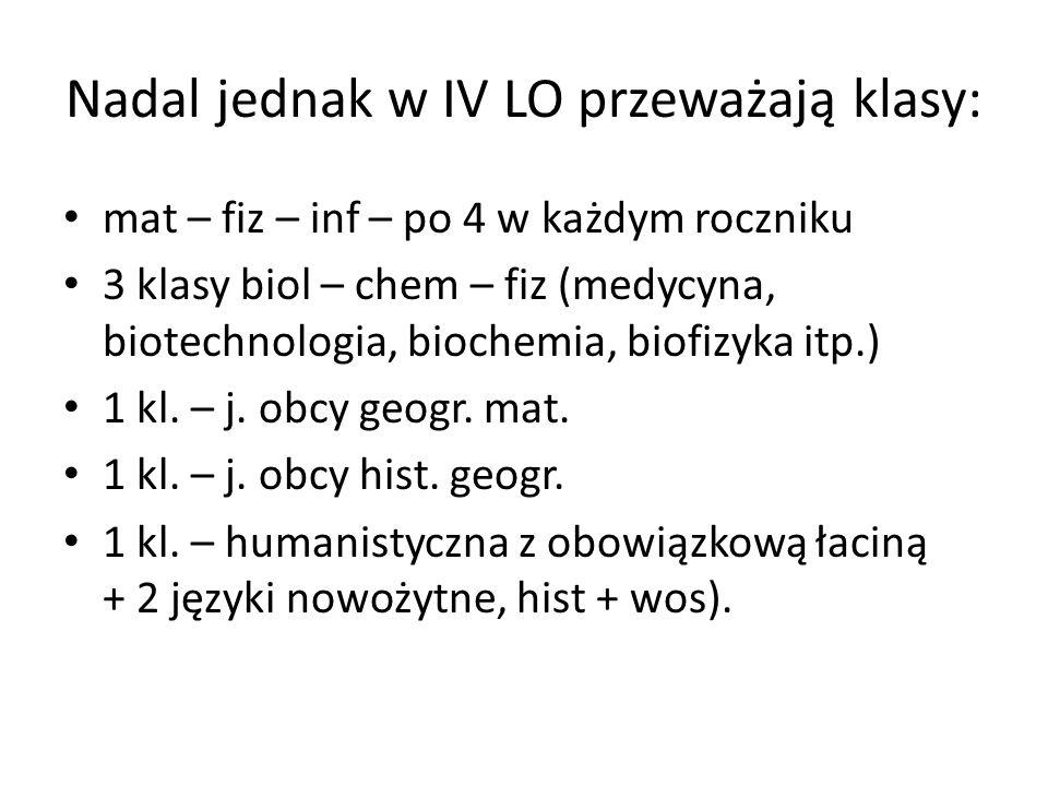 Nadal jednak w IV LO przeważają klasy: mat – fiz – inf – po 4 w każdym roczniku 3 klasy biol – chem – fiz (medycyna, biotechnologia, biochemia, biofiz