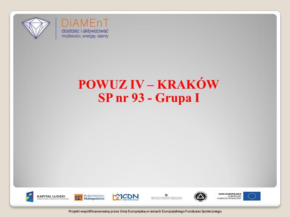 Projekt współfinansowany przez Unię Europejską w ramach Europejskiego Funduszu Społecznego POWUZ IV – KRAKÓW SP nr 93 - Grupa I Na pierwszy ogień poszedł temat, który cieszył się największą popularnością: 1.