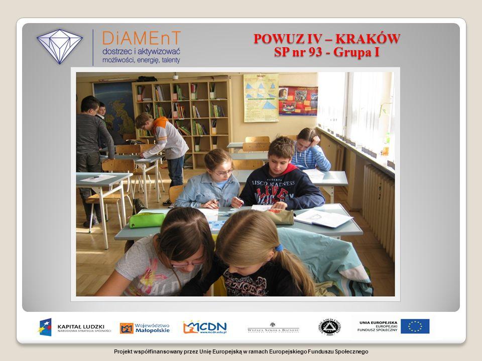Projekt współfinansowany przez Unię Europejską w ramach Europejskiego Funduszu Społecznego POWUZ IV – KRAKÓW SP nr 93 - Grupa I Demokratycznie wybraliśmy tematy projektów...