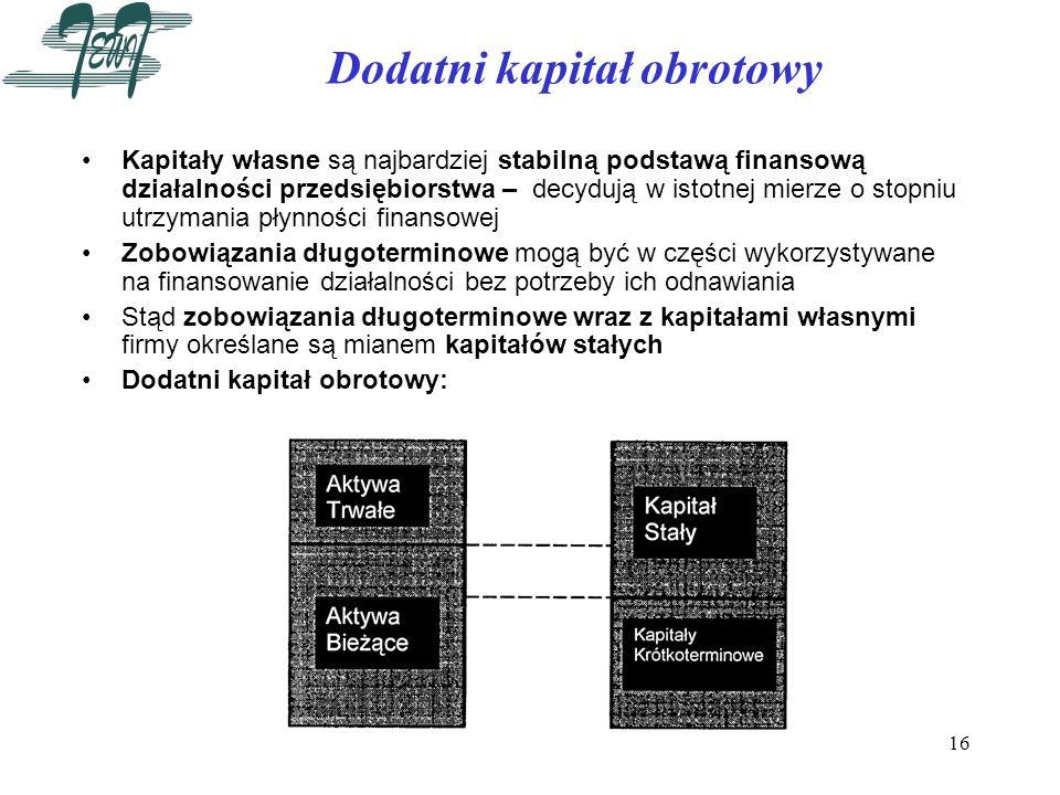 16 Dodatni kapitał obrotowy Kapitały własne są najbardziej stabilną podstawą finansową działalności przedsiębiorstwa – decydują w istotnej mierze o st