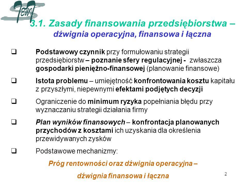 2 3.1. Zasady finansowania przedsiębiorstwa – dźwignia operacyjna, finansowa i łączna Podstawowy czynnik przy formułowaniu strategii przedsiębiorstw –