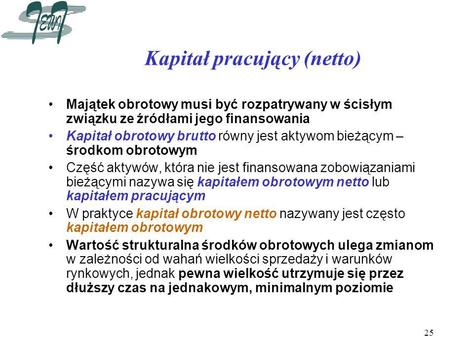25 Kapitał pracujący (netto) Majątek obrotowy musi być rozpatrywany w ścisłym związku ze źródłami jego finansowania Kapitał obrotowy brutto równy jest