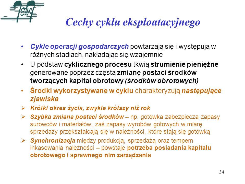 34 Cechy cyklu eksploatacyjnego Cykle operacji gospodarczych powtarzają się i występują w różnych stadiach, nakładając się wzajemnie U podstaw cyklicz