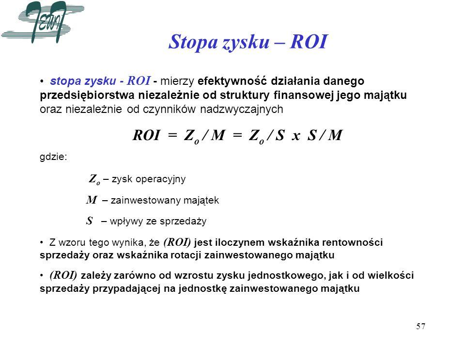 57 Stopa zysku – ROI stopa zysku - ROI - mierzy efektywność działania danego przedsiębiorstwa niezależnie od struktury finansowej jego majątku oraz ni
