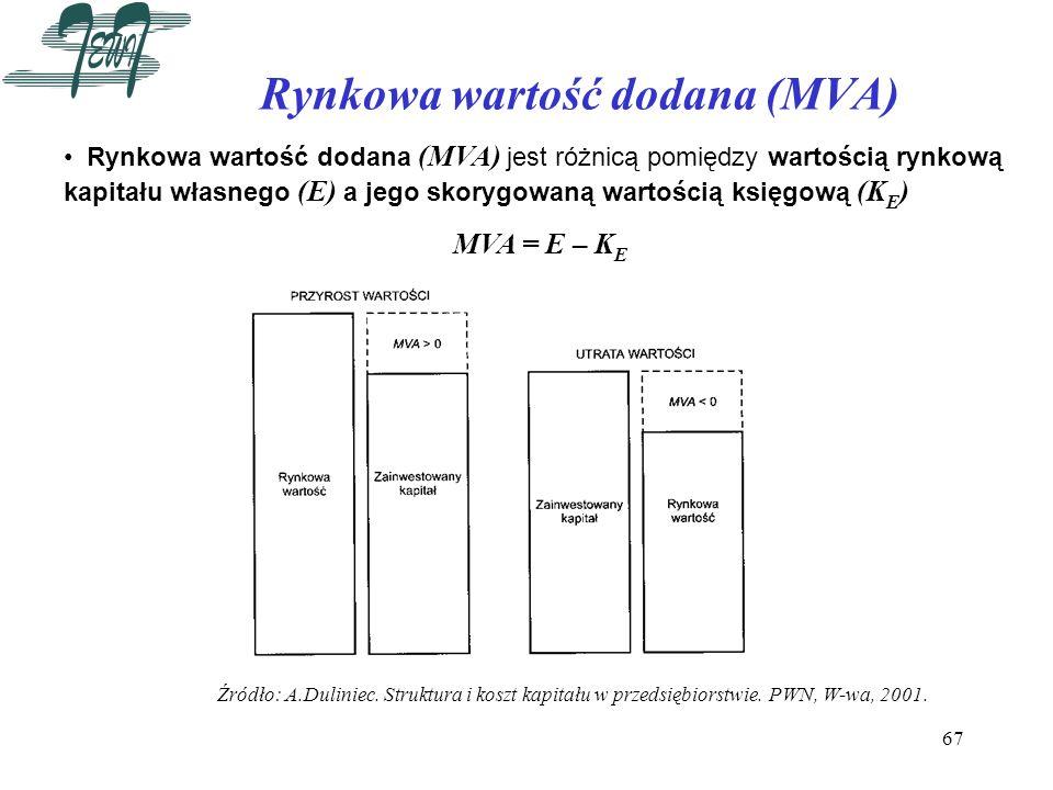 67 Rynkowa wartość dodana (MVA) Rynkowa wartość dodana (MVA) jest różnicą pomiędzy wartością rynkową kapitału własnego (E) a jego skorygowaną wartości