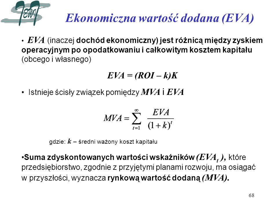 68 Ekonomiczna wartość dodana (EVA) EVA (inaczej dochód ekonomiczny) jest różnicą między zyskiem operacyjnym po opodatkowaniu i całkowitym kosztem kap