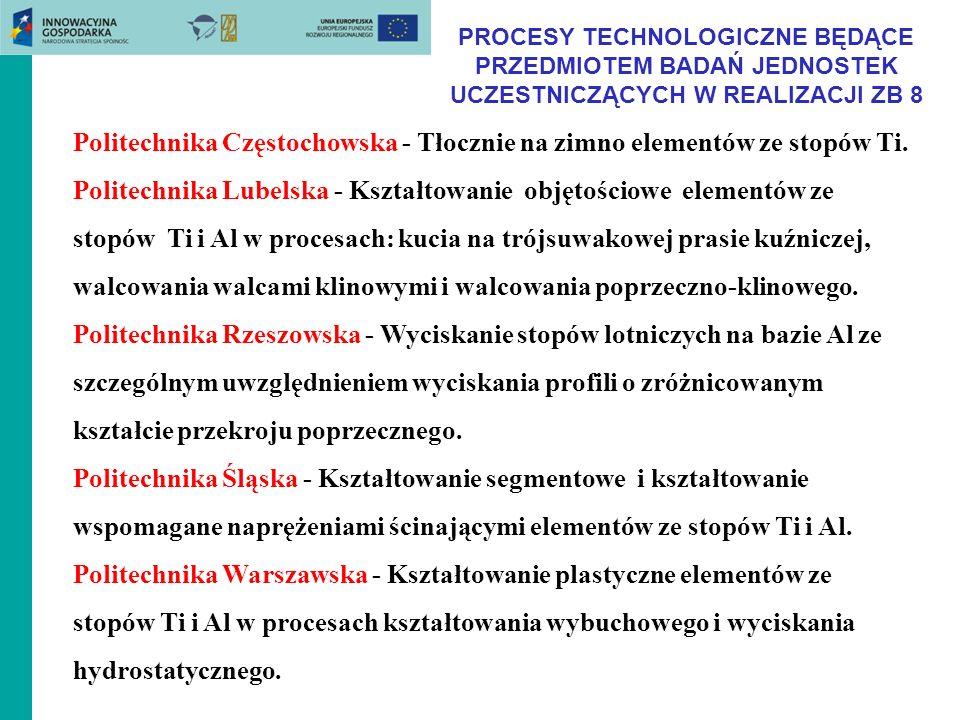 PROCESY TECHNOLOGICZNE BĘDĄCE PRZEDMIOTEM BADAŃ JEDNOSTEK UCZESTNICZĄCYCH W REALIZACJI ZB 8 Politechnika Częstochowska - Tłocznie na zimno elementów z