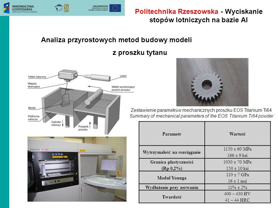 Politechnika Rzeszowska - Wyciskanie stopów lotniczych na bazie Al Analiza przyrostowych metod budowy modeli z proszku tytanu ParametrWartość Wytrzyma