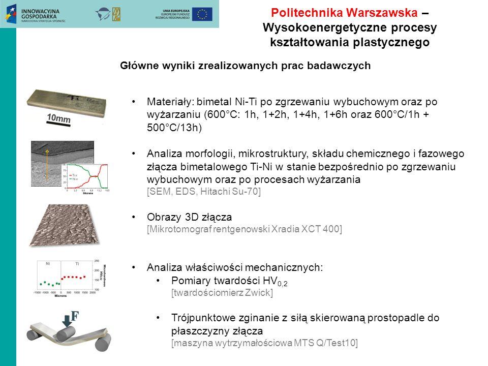 Główne wyniki zrealizowanych prac badawczych Materiały: bimetal Ni-Ti po zgrzewaniu wybuchowym oraz po wyżarzaniu (600°C: 1h, 1+2h, 1+4h, 1+6h oraz 60