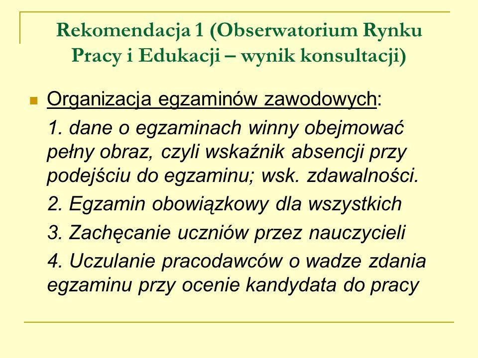 Rekomendacja 1 (Obserwatorium Rynku Pracy i Edukacji – wynik konsultacji) Organizacja egzaminów zawodowych: 1. dane o egzaminach winny obejmować pełny