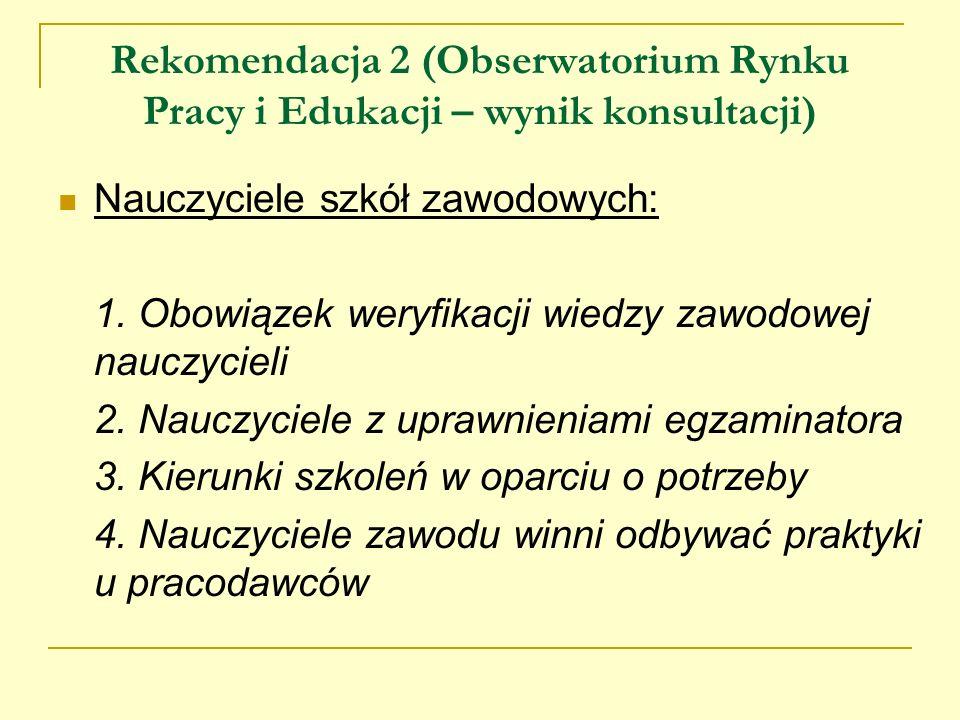 Rekomendacja 2 (Obserwatorium Rynku Pracy i Edukacji – wynik konsultacji) Nauczyciele szkół zawodowych: 1. Obowiązek weryfikacji wiedzy zawodowej nauc
