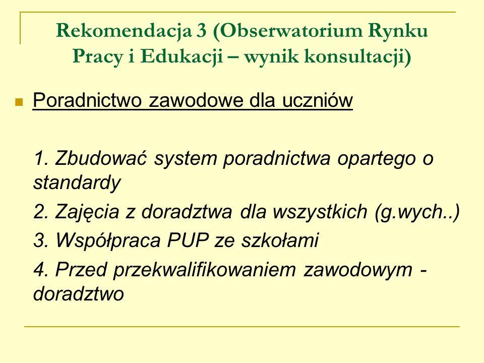Rekomendacja 3 (Obserwatorium Rynku Pracy i Edukacji – wynik konsultacji) Poradnictwo zawodowe dla uczniów 1. Zbudować system poradnictwa opartego o s