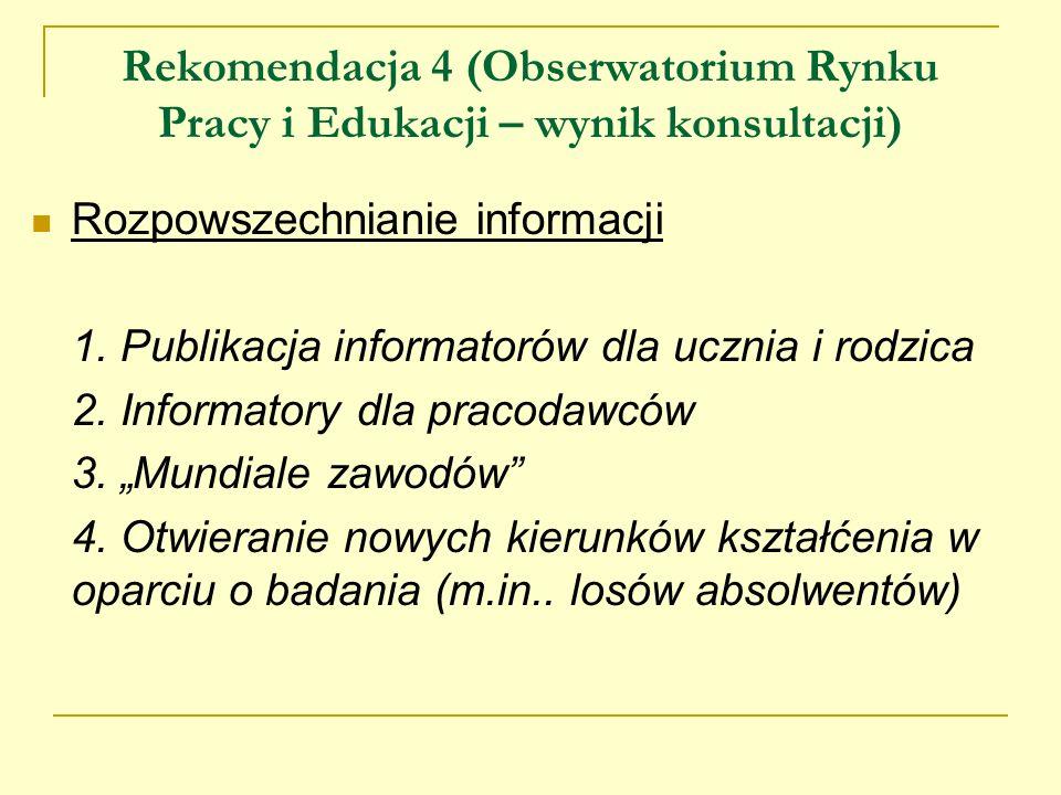 Rekomendacja 4 (Obserwatorium Rynku Pracy i Edukacji – wynik konsultacji) Rozpowszechnianie informacji 1. Publikacja informatorów dla ucznia i rodzica